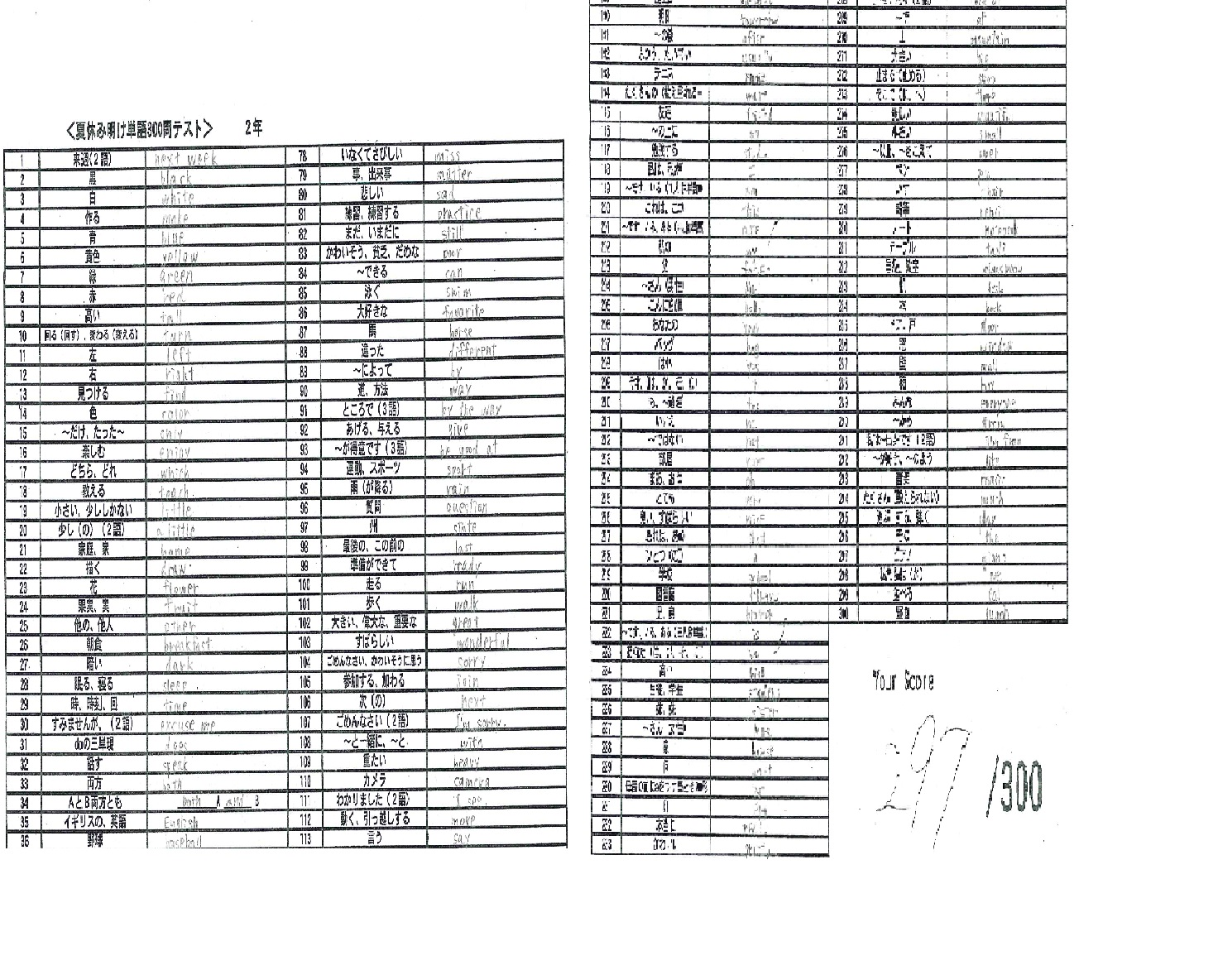 久寺家中学校2年生夏休み明け英語テスト297点おめでとう!!画像
