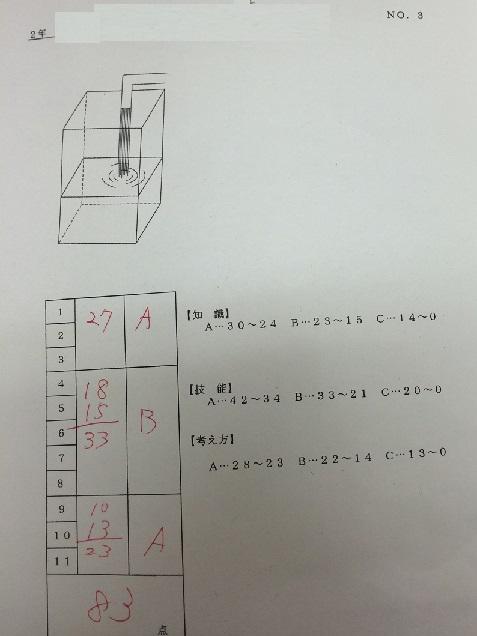 久寺家中学校2年生数学単元テスト83点おめでとう!!画像