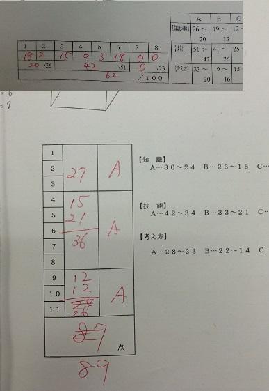 久寺家中学校2年生数学27点アップおめでとう!!画像
